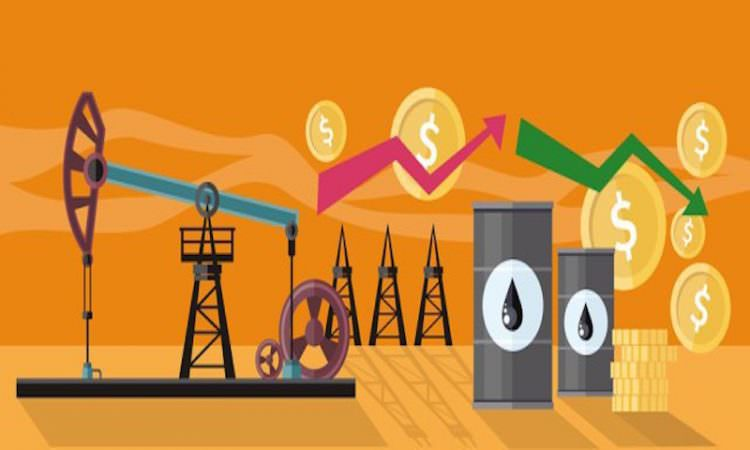 Graphic Changes in Oil Prices Production Industry